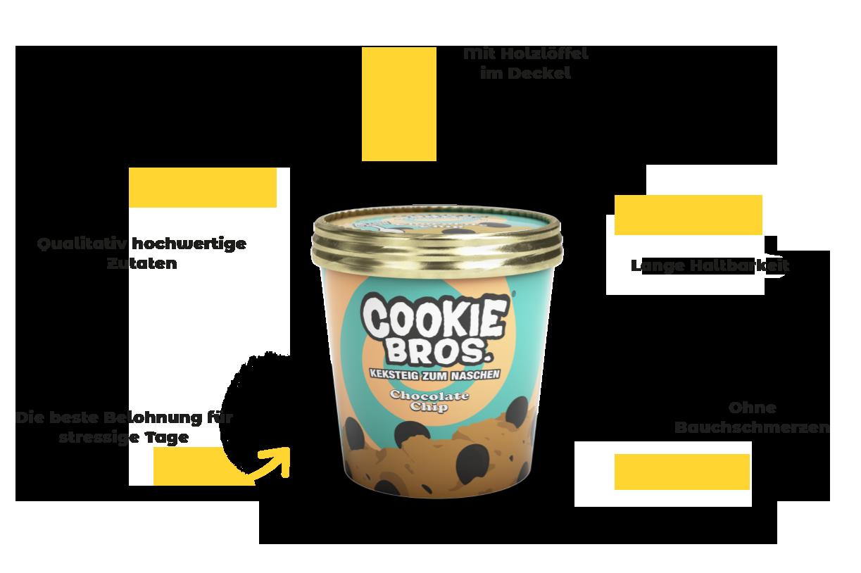 Cookie Bros Keksteig